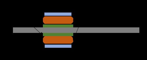 シェードの断面図