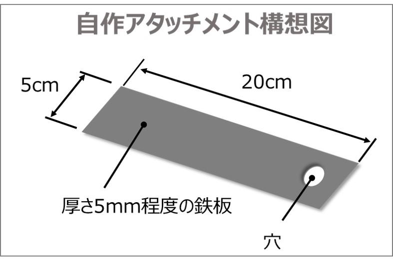 自作アタッチメント構想図