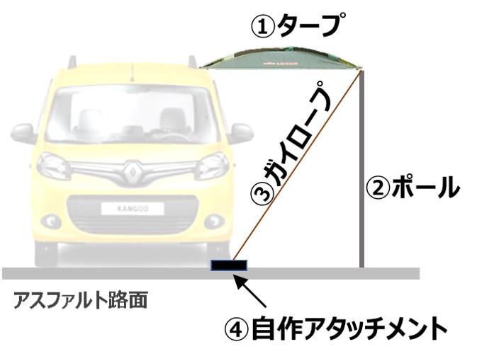 ロゴス(LOGOS) neos Link Panelをアスファルト路面に設置1