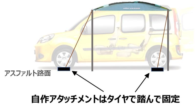 ロゴス(LOGOS) neos Link Panelをアスファルト路面に設置3
