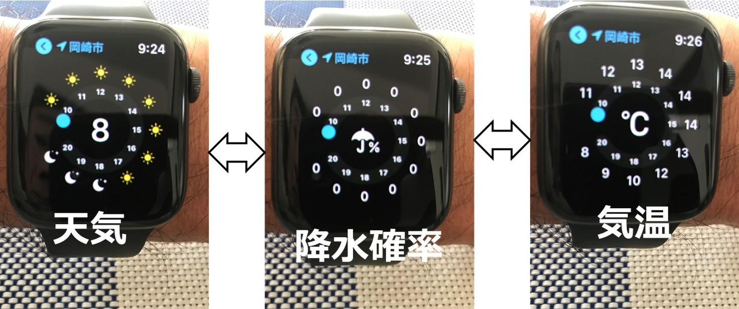 Apple watchで天気の詳細チェック