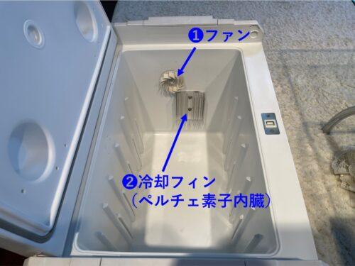 ポータブル冷蔵庫の構造