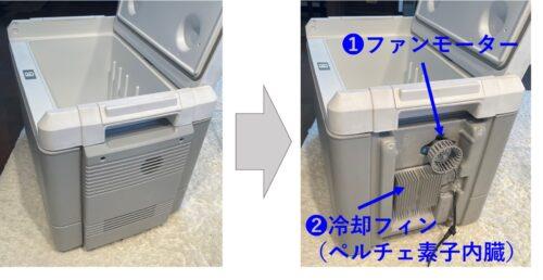 ポータブル冷蔵庫の修理